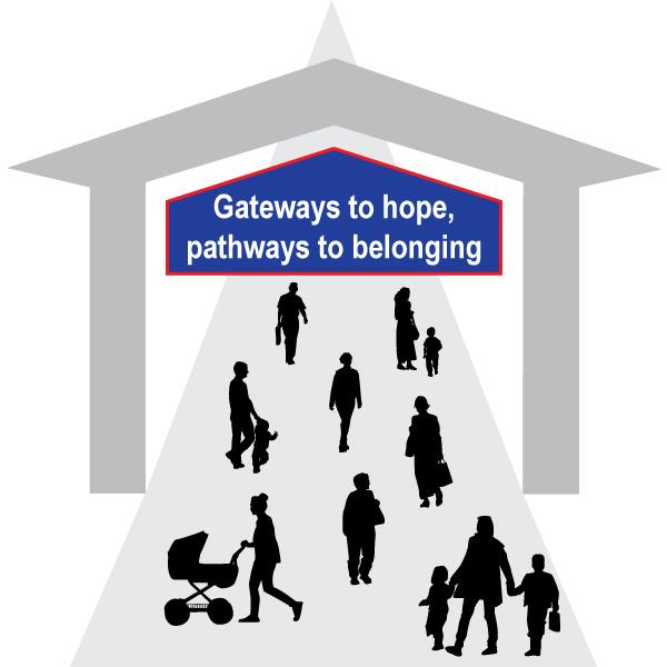Gateways to hope, pathways to belonging
