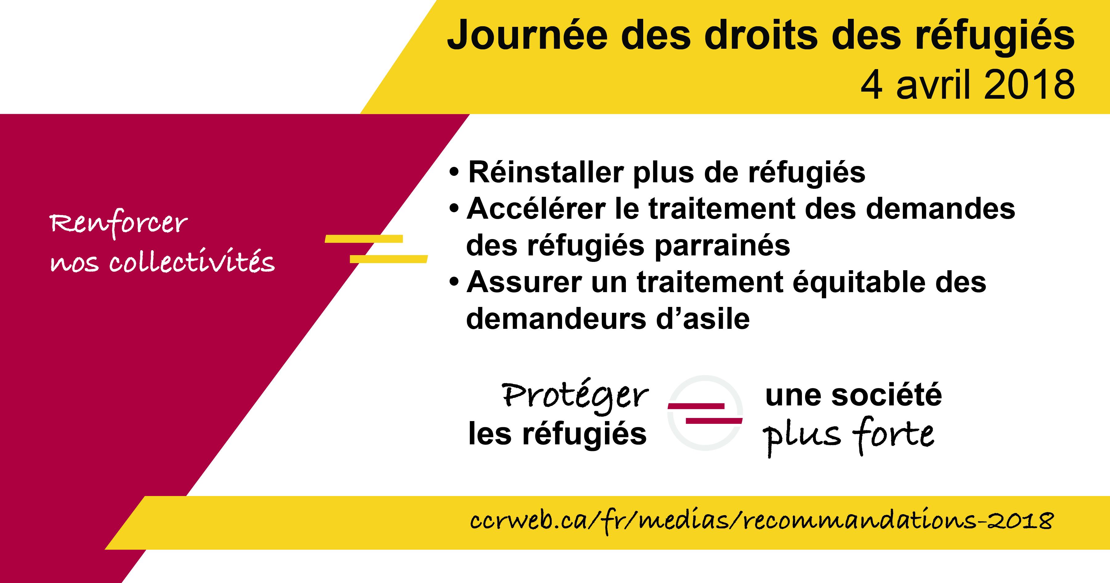 Journée des droits des réfugiés - 3 demandes