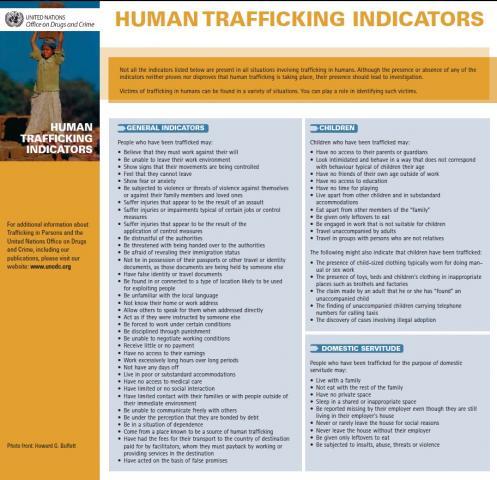 Unodc human trafficking pdf files